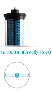 Vaccum Tube GL100 DF (Directly Flow)